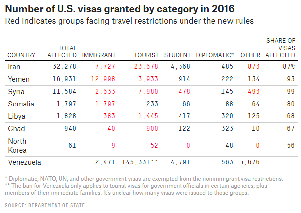 Trump's Latest Travel Order Still Looks A Lot Like A Muslim Ban
