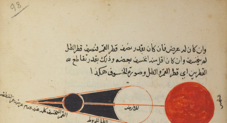 Islamic Scientific Manuscripts Initiative